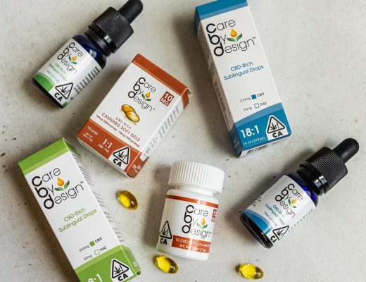 Health Benefits Of Taking CBD
